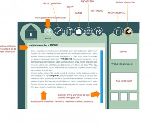 Homepage Laatjebouwen.be - Eerste versie van Website